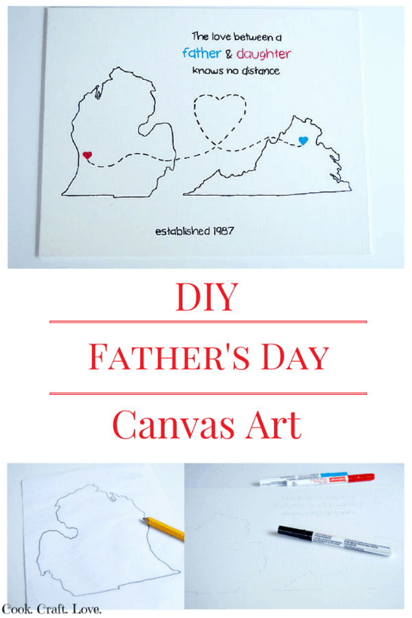 Father's day is just a few weeks away and this easy technique will help you make beautiful and unique canvas art for dad or anyone!